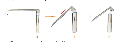 Laryngoscope Blades Used And Laryngoscope Used For